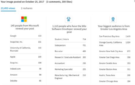LinkedIn 3,1