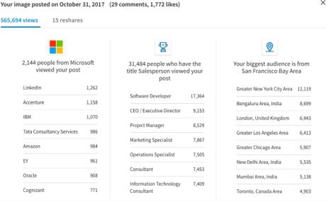 LinkedIn 4,1